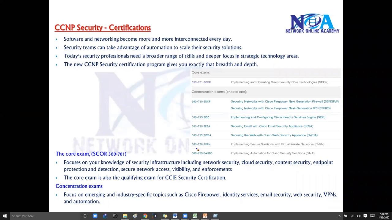 security ccnp benisnous certifications networks computer